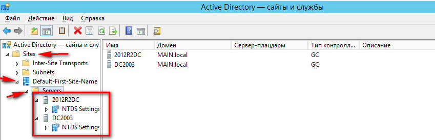 Active Directory Sites and Services ntds
