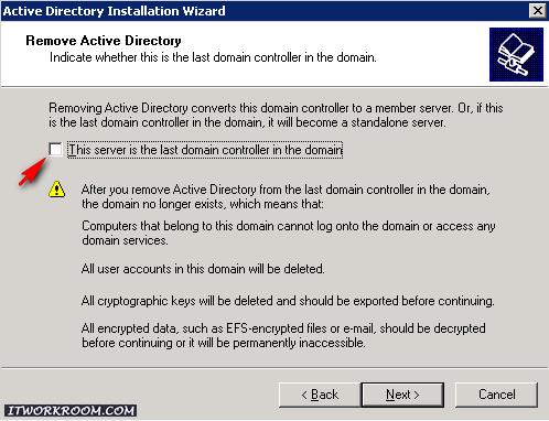 принудительного понижения роли реализована в Windows Server 2003