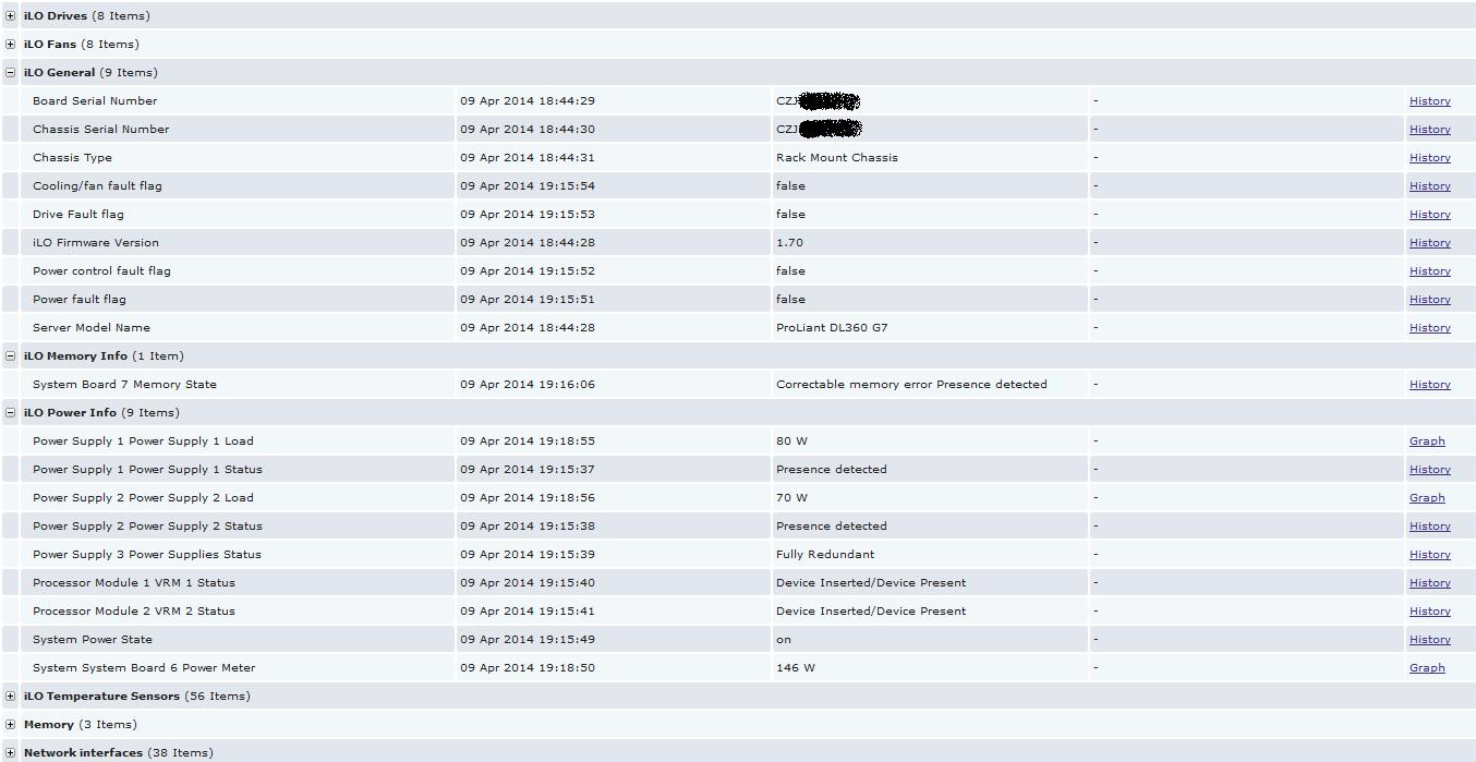 Мониторинг серверов HP через iLO в Zabbix