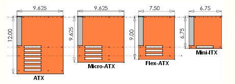 форм факторы ATX